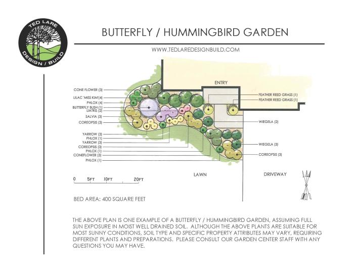 Butterfly Hummingbird Garden Design Landscaping Idea