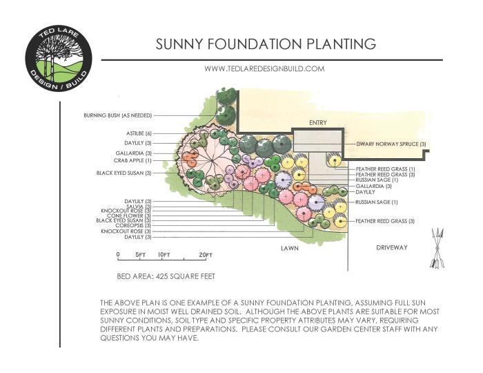 Rain Garden Design Templates | See More...