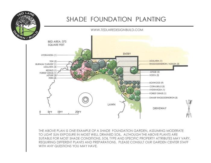 Shade Foundation Planting Landscaping Des Moines
